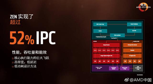 AMD创新技术峰会 AMD里程碑式的时刻