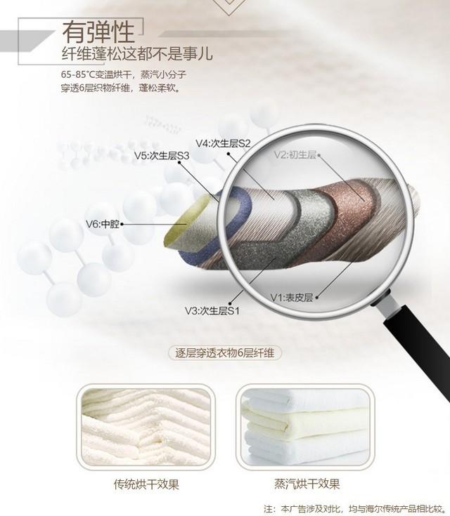 深圳IT网报道:洗衣机