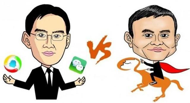 中国企业市值谁最高?腾讯阿里已无敌