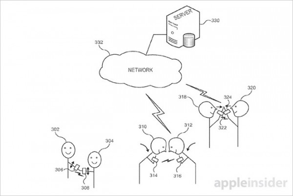苹果新专利:Apple Watch握手信息交换