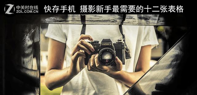 快存手機 攝影新手最需要的十二張表格