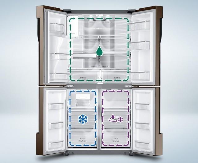 买冰箱不会挑?看完这份选购宝典就全明白了