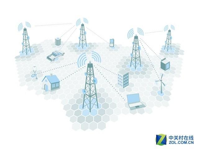 全球M2M/IoT终端市场火热 年增16.1%