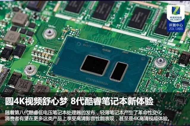 8代酷睿低压处理器视频解码能力测试