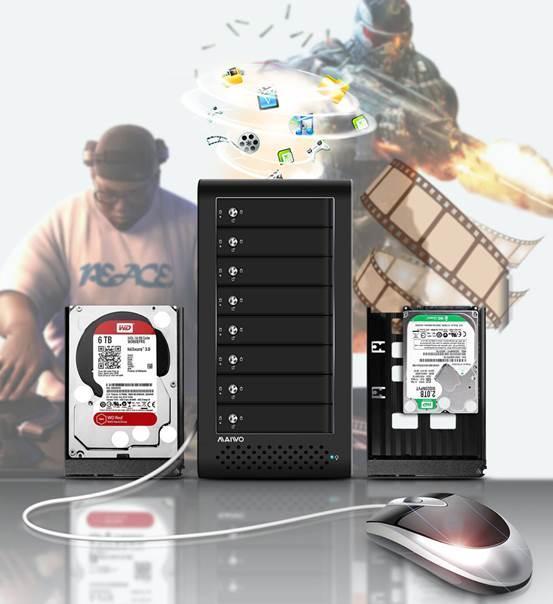 快速存储与安全备份并存