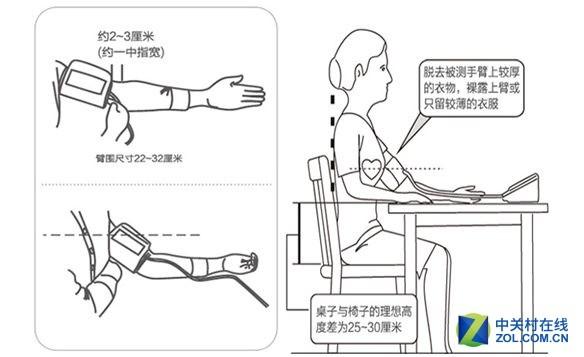 自己在家测血压不准?可以试试这样做