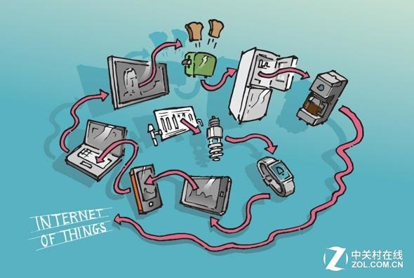 物联网设备让隐私数据泄露更容易
