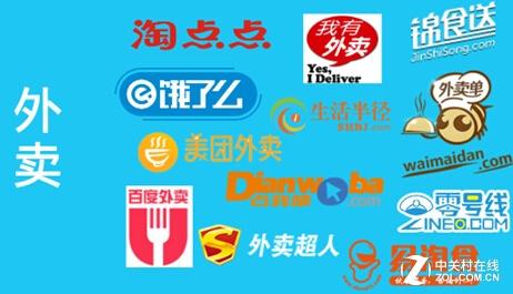 北京食药监局:限外卖平台3周内整改完成