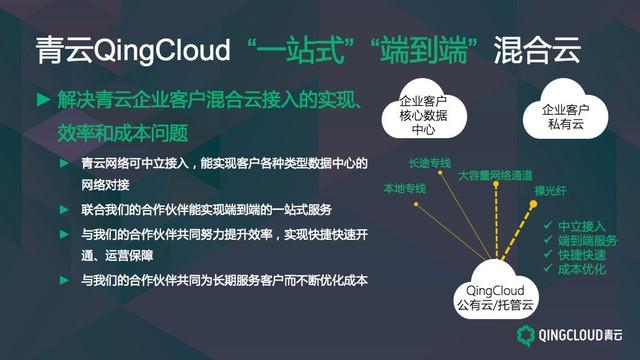 迈向生态共赢 青云推出一站式混合云接入服务