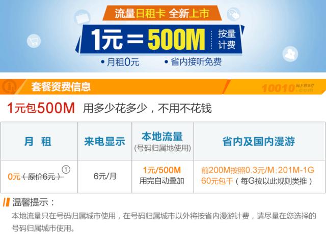 广东人民真幸福 联通推日租卡1元500M流量