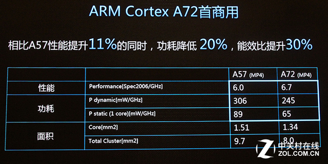 低功耗麒麟950芯片 华为Mate8性能测试