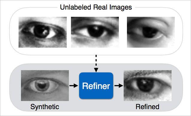 人工智能新思路 苹果发布AI相关论文