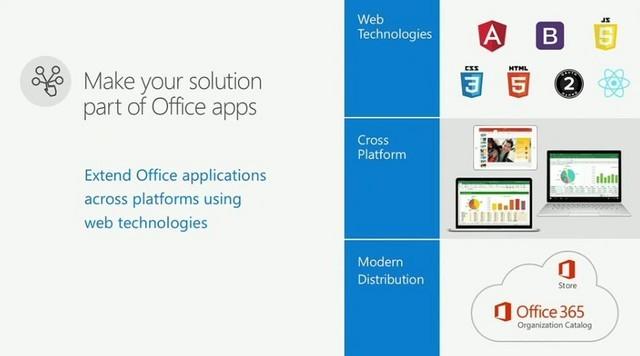 Office用户量超12亿 App下载量超3.4亿