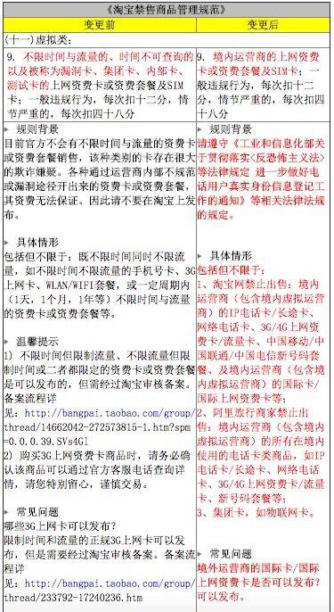 9月7日生效 淘宝新规禁售运营商电话卡
