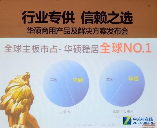 华硕许祐嘉:商用主板将满足新行业需求