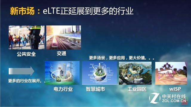 合作共赢:eLTE构筑全联接行业