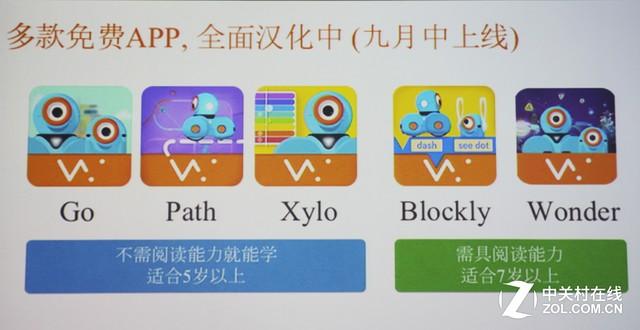 奇幻工房编程教育机器人首次亮相中国