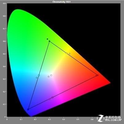 光峰30E光源技术突破 色彩还原鲜活有力
