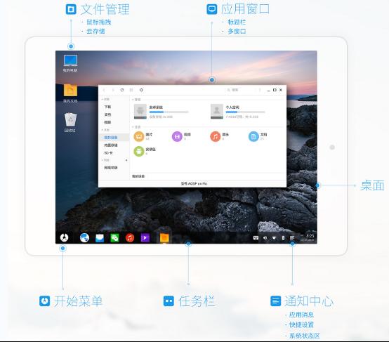 凤凰系统--用安卓打造的个人电脑系统