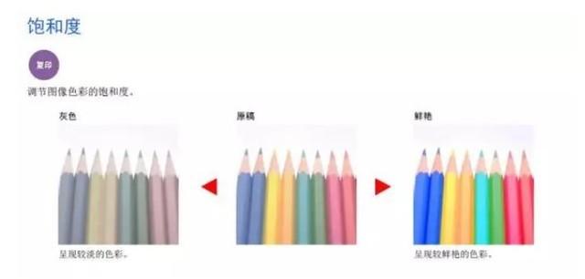 京瓷彩印小技巧大百科 怎样设置才出彩