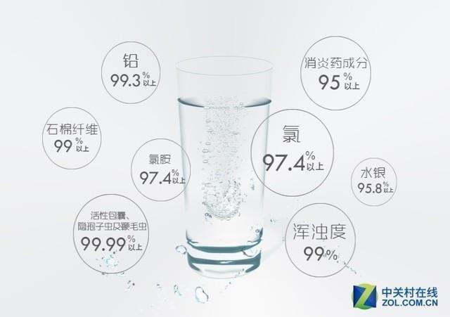 喝水这件重要的小事 很多人错了一辈子