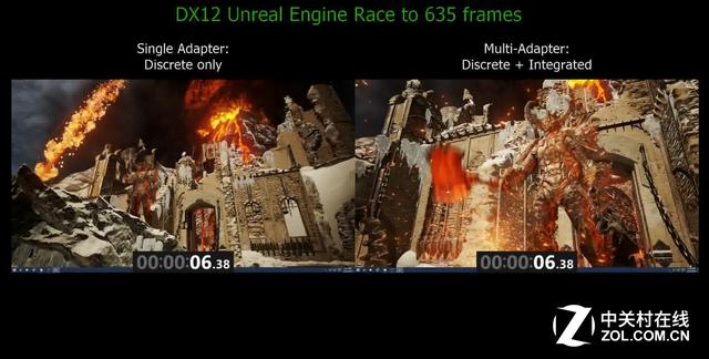 Win10与DX12助力 6代酷睿释放游戏能量