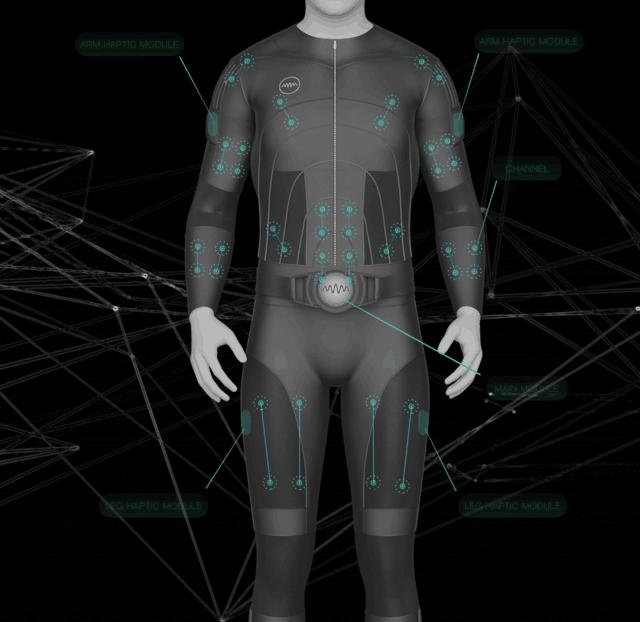 Teslasuit体感外套:让VR影像有真实触感