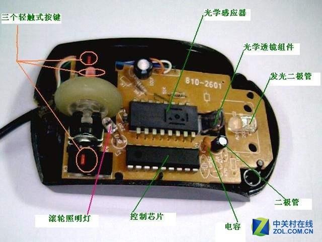 鼠标光电/激光/蓝光/蓝影引擎解析