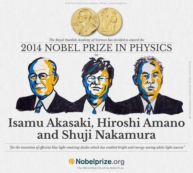 点亮未来世界 发光二极管为何能得诺奖?