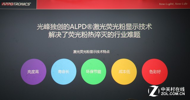 光峰李屹:互联网思维不只是做风口的猪