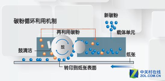柯尼卡美能达推出306/266复合机新品