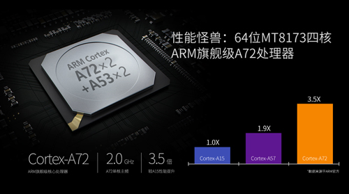 安卓机王极度热销!昂达V10 Pro厉害的不仅是性能